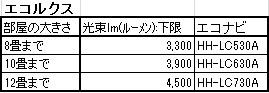 panasonic20120624-1エコナビ.jpg